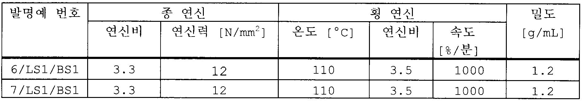 Figure 112009065455738-pct00034