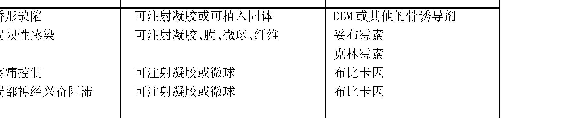 Figure CN101247789BD00111