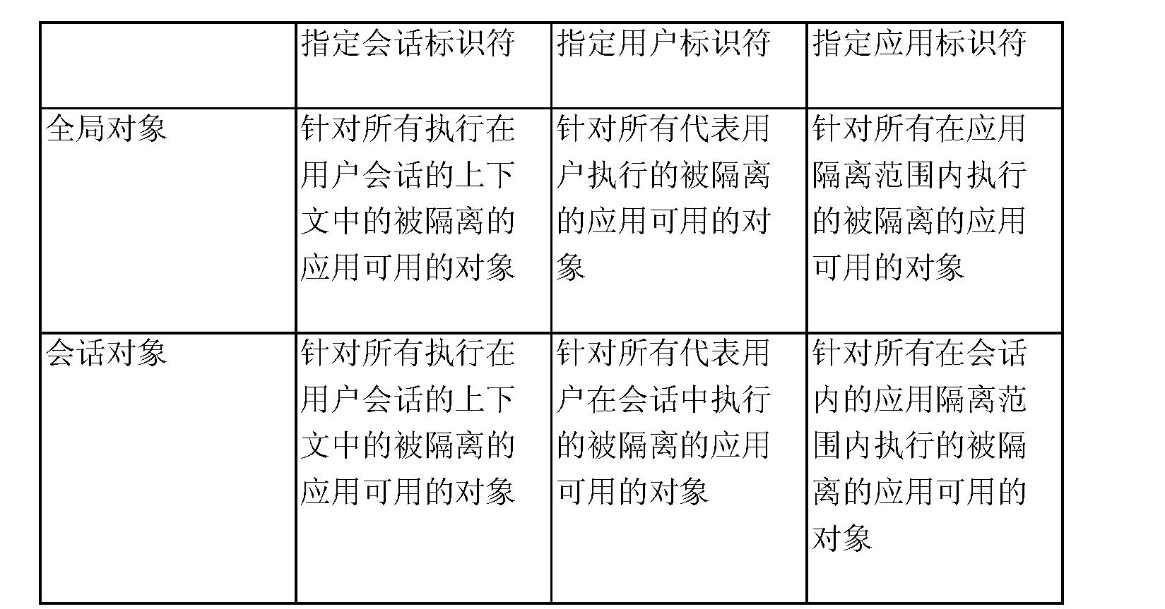 Figure CN101069157BD00501