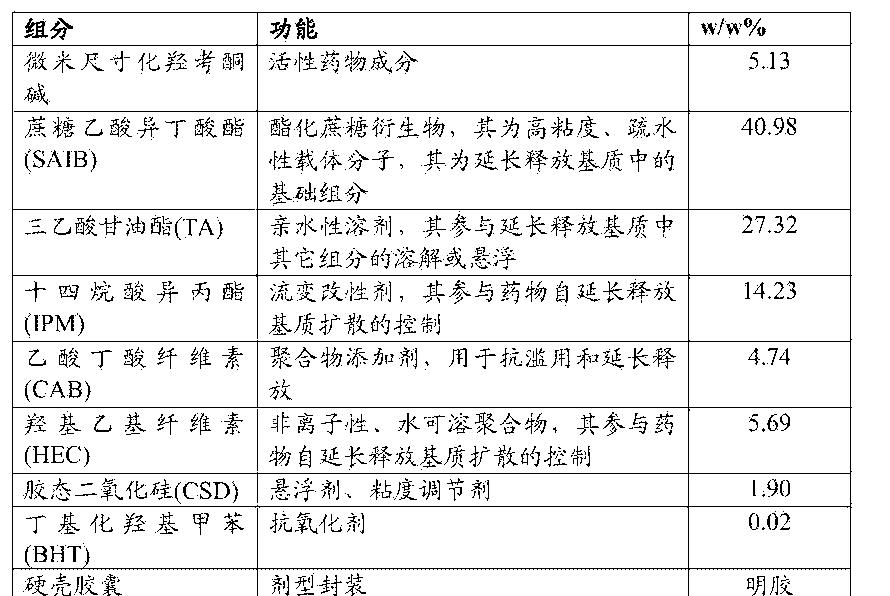 Figure CN105120659AD00681