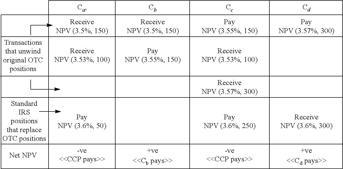 Figure US08341064-20121225-C00001