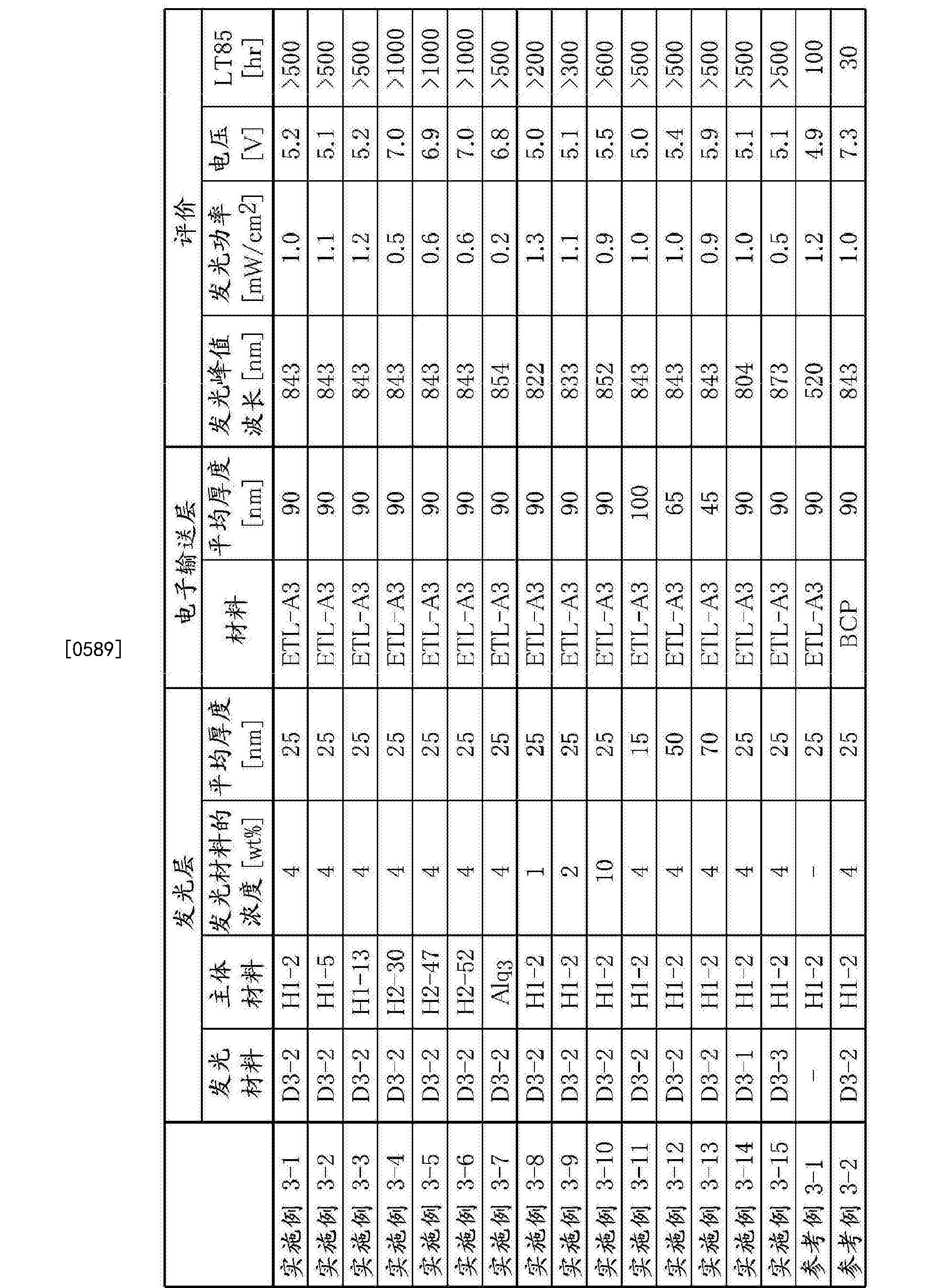 Figure CN103772416BD00641