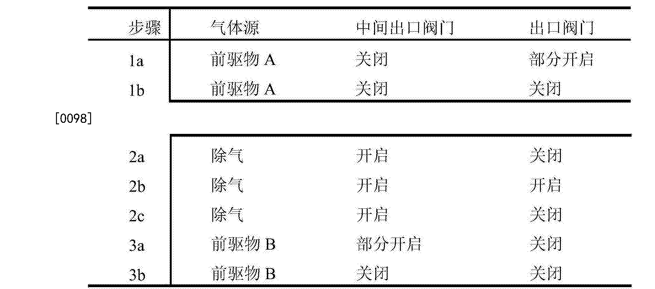 Figure CN108796472AD00151