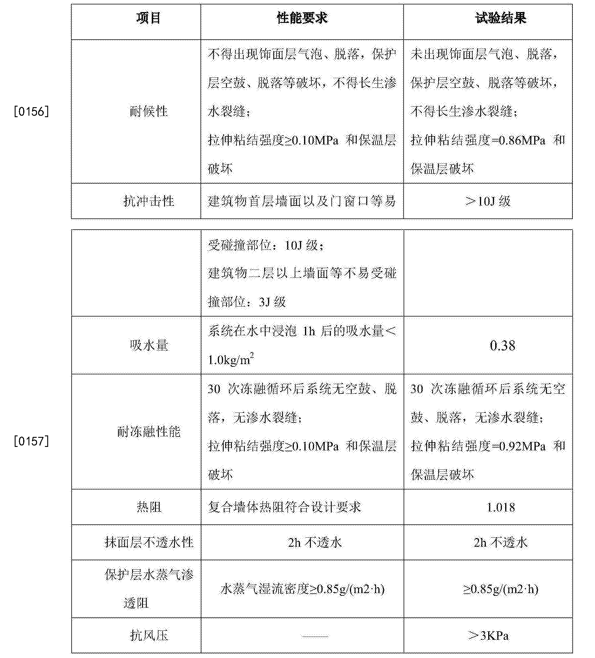 Figure CN105604239BD00151