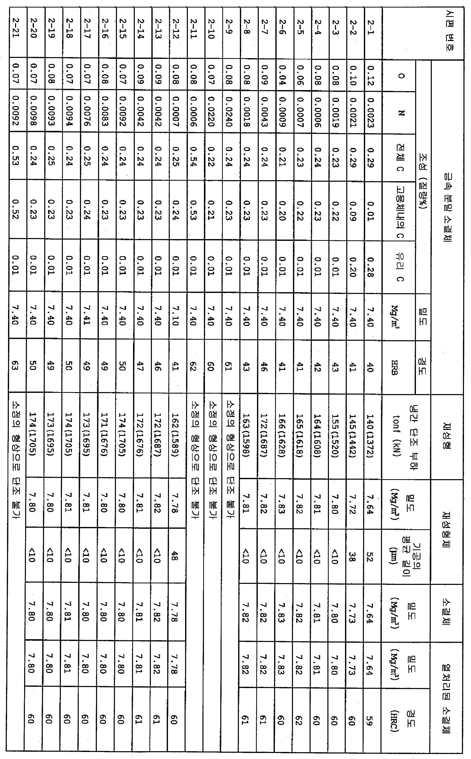 Figure 112001022240173-pat00004