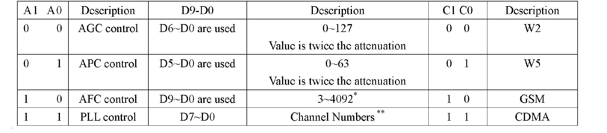 Figure CN102076120AD00092