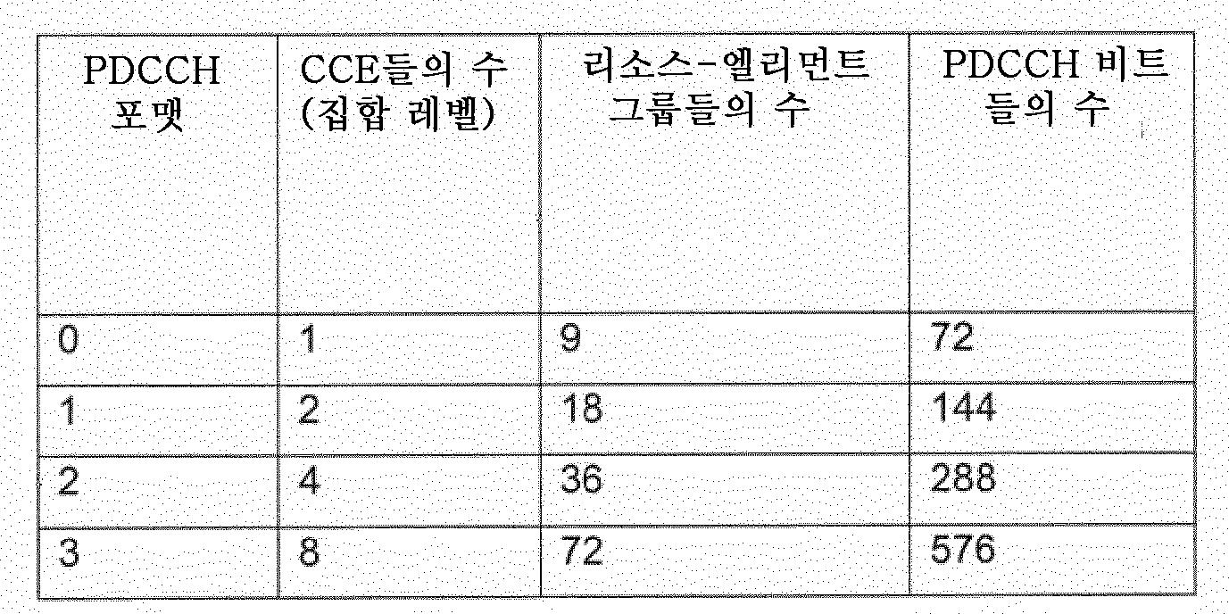 Figure 112017038816648-pat00002