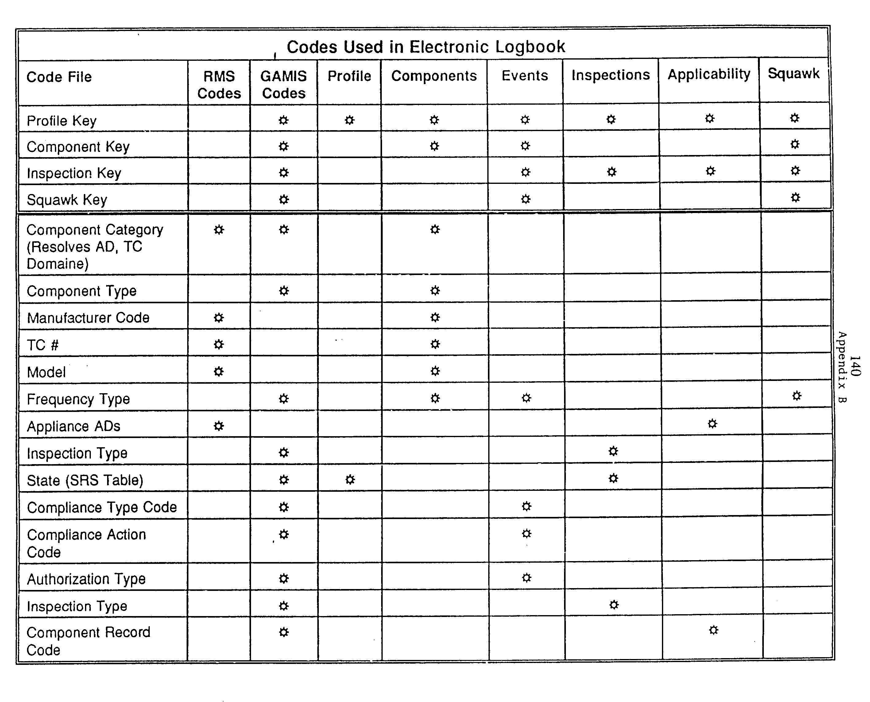 Figure US20030187878A1-20031002-P00017