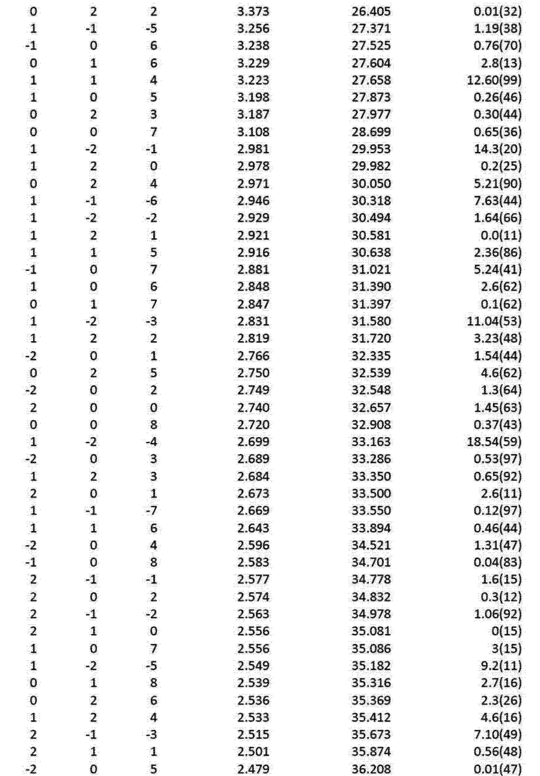 Figure CN104093731AD00161