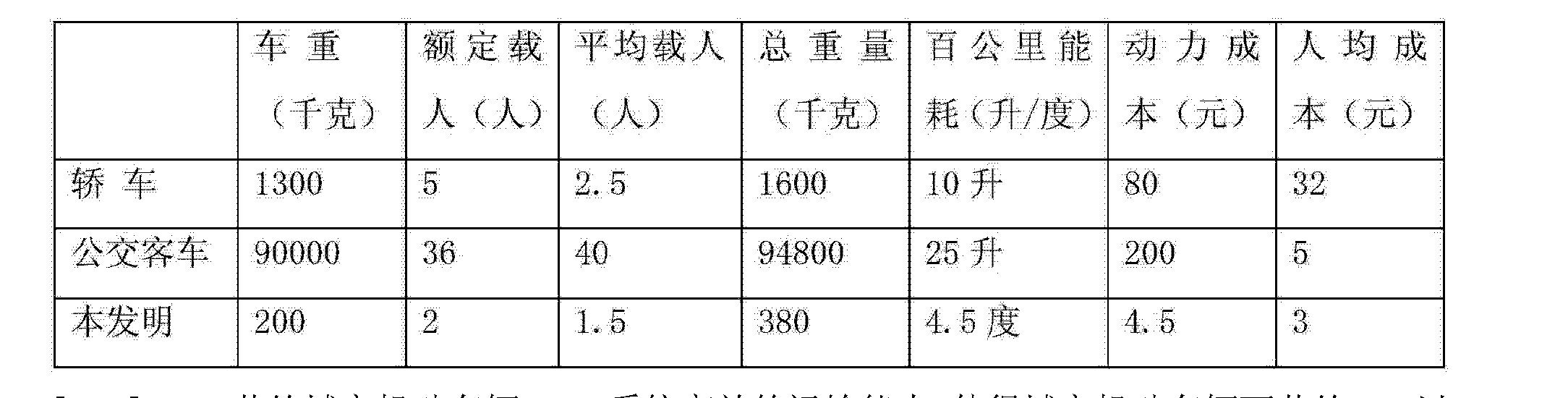 Figure CN102708681AD00071