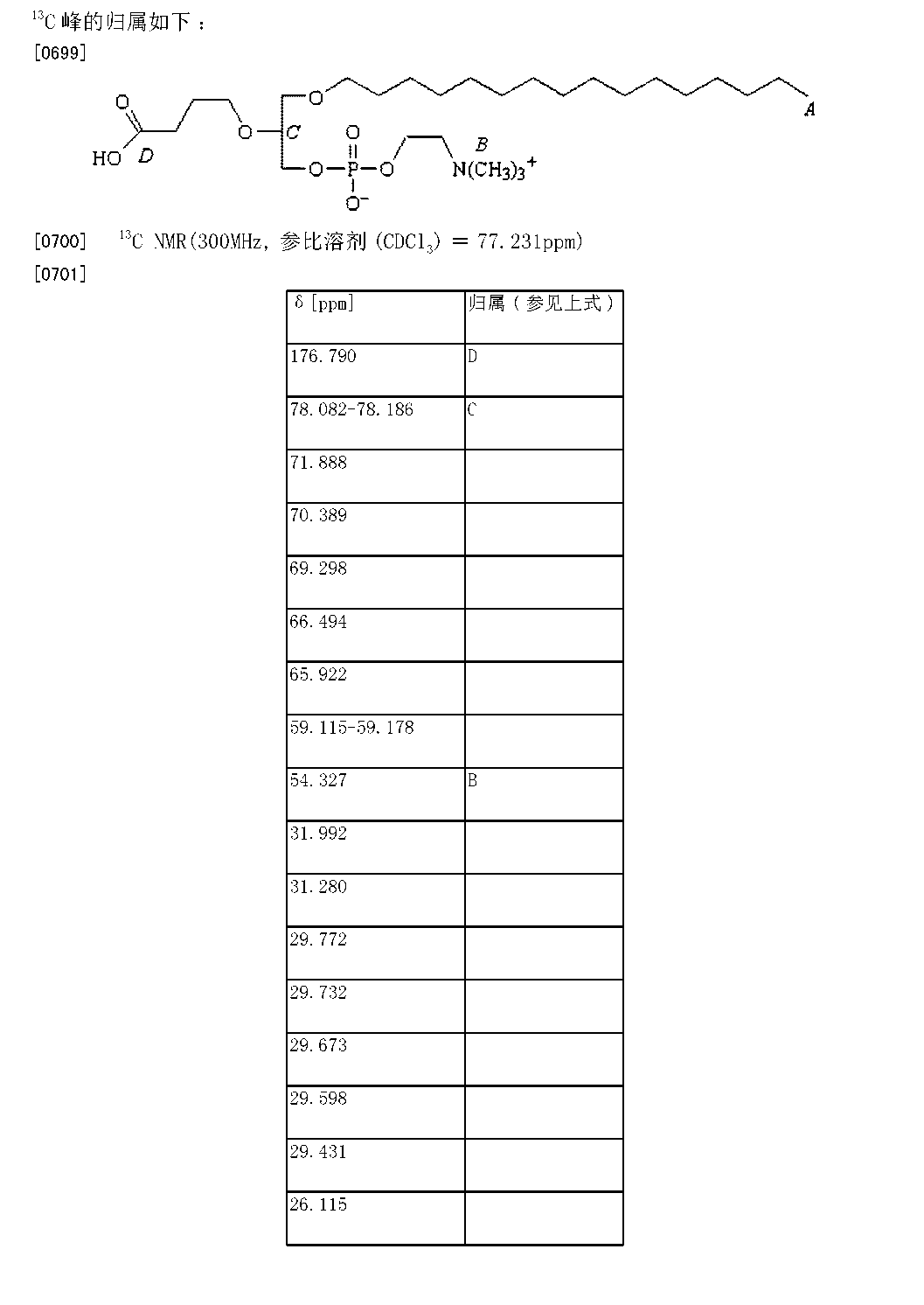 Figure CN104788492AD00711