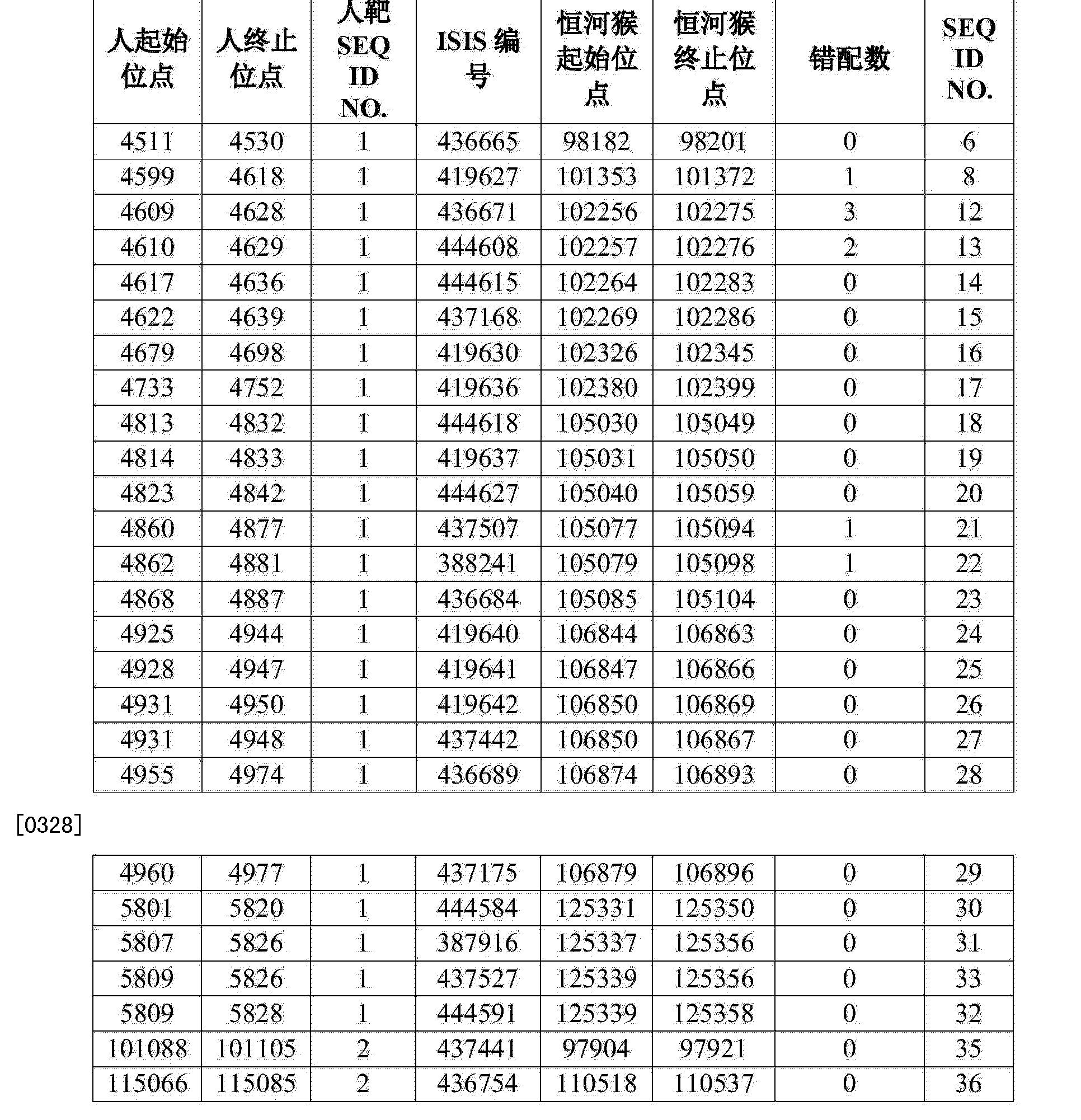 Figure CN104894129AD00361