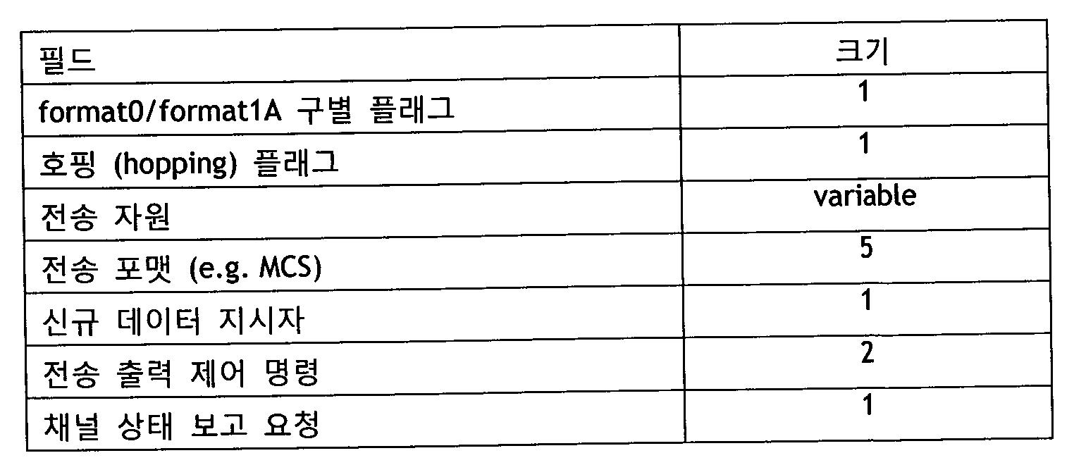 Figure 112009076461445-pat00001