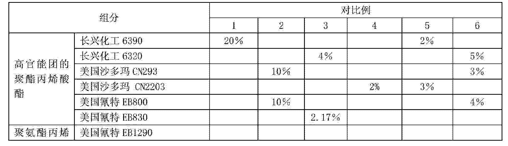 Figure CN103073990AD00101