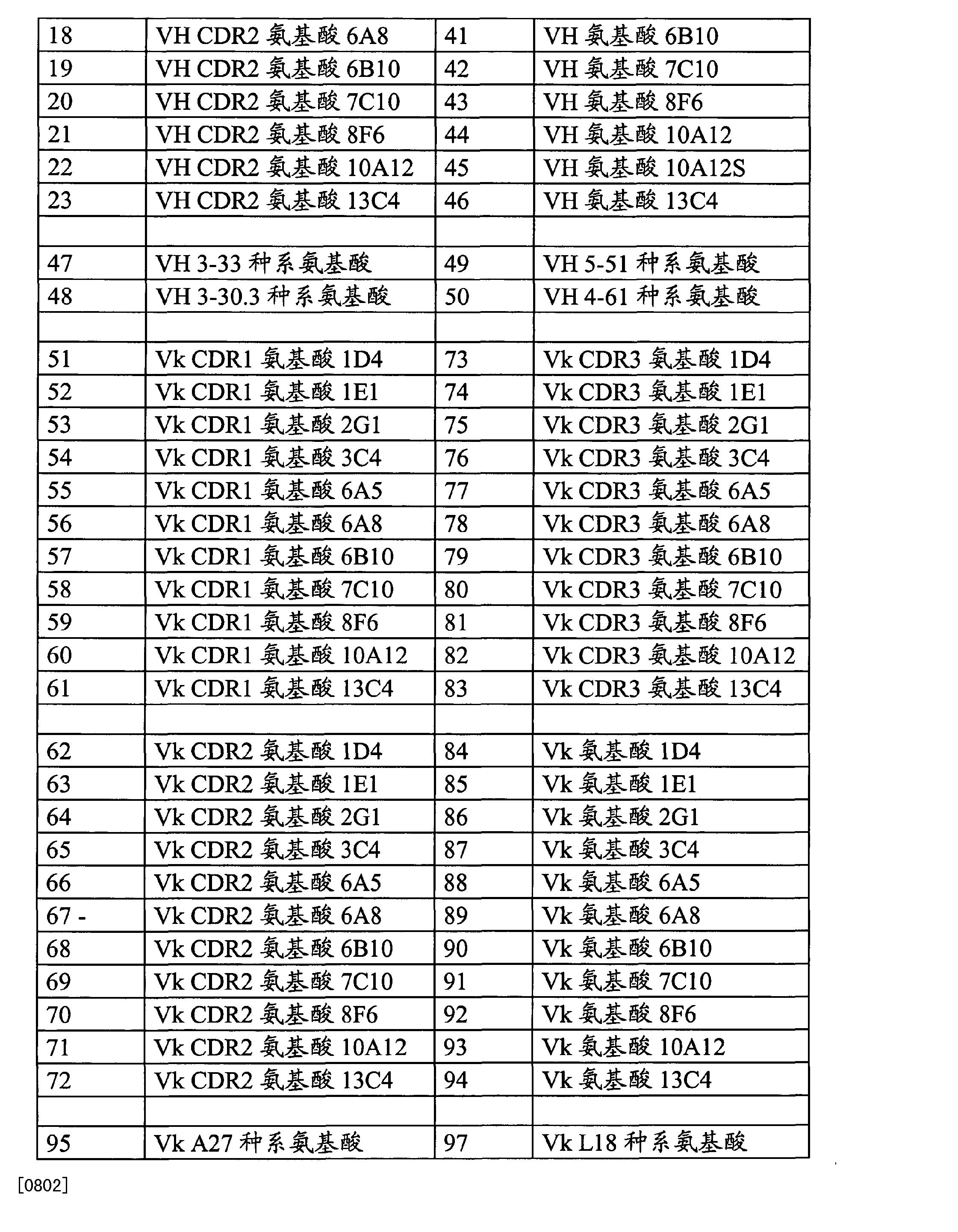 Figure CN102838675BD00651