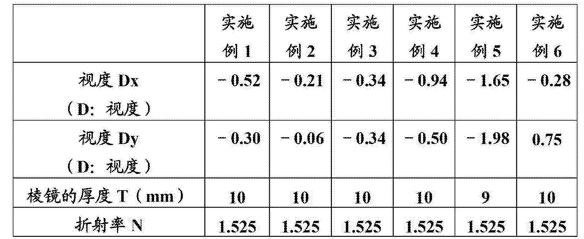 Figure CN103293674BD00312