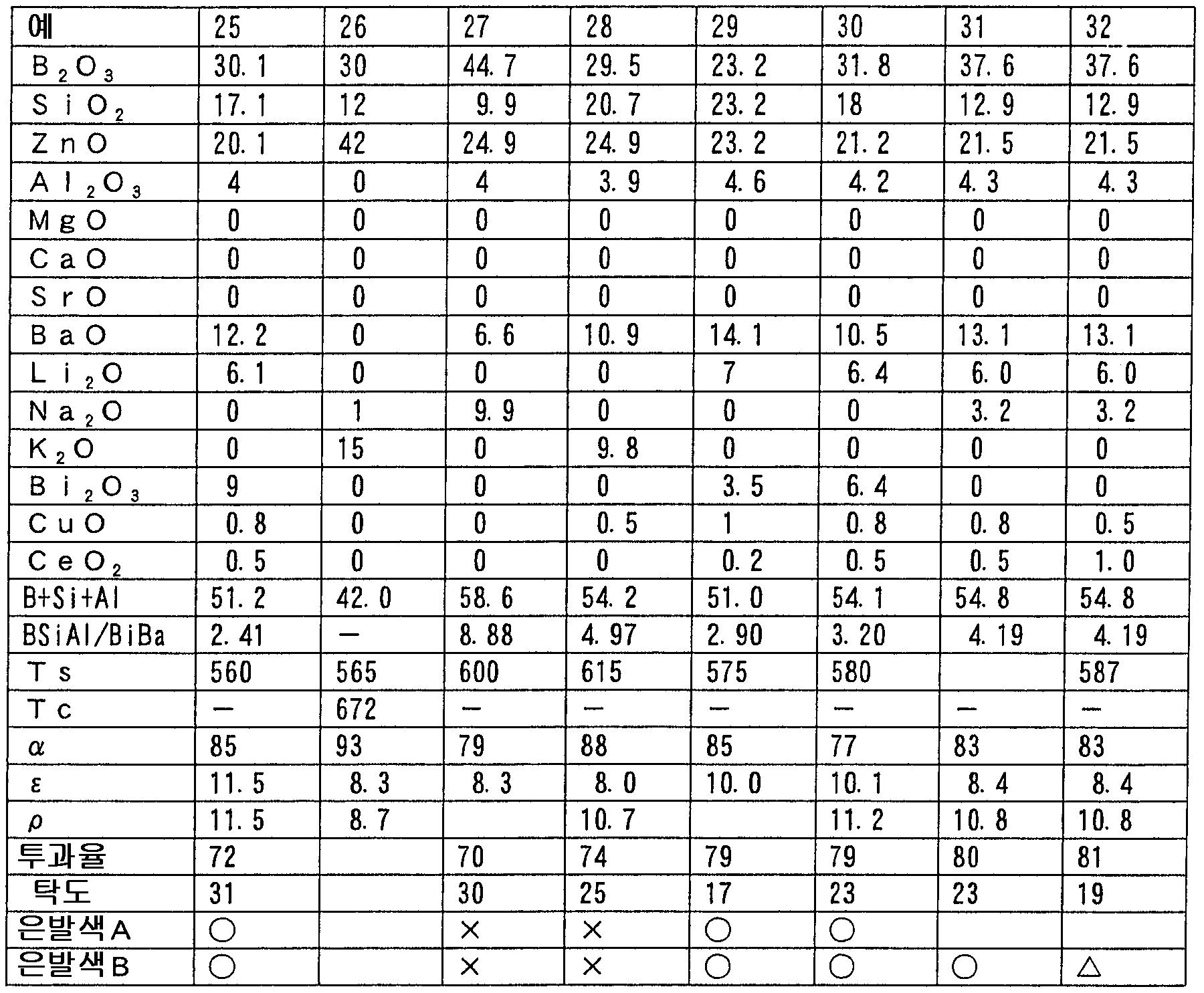 Figure 112005030956361-pct00004