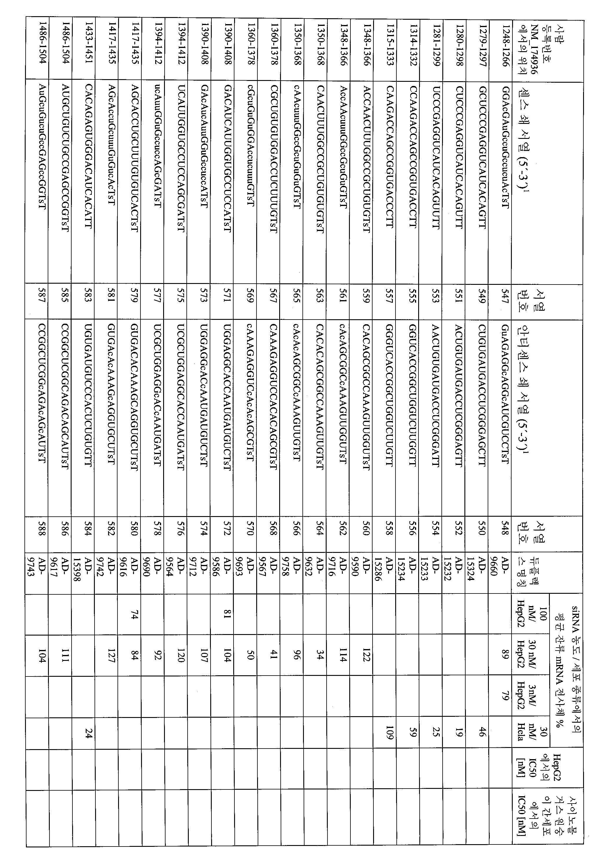 Figure 112008085095997-pct00025