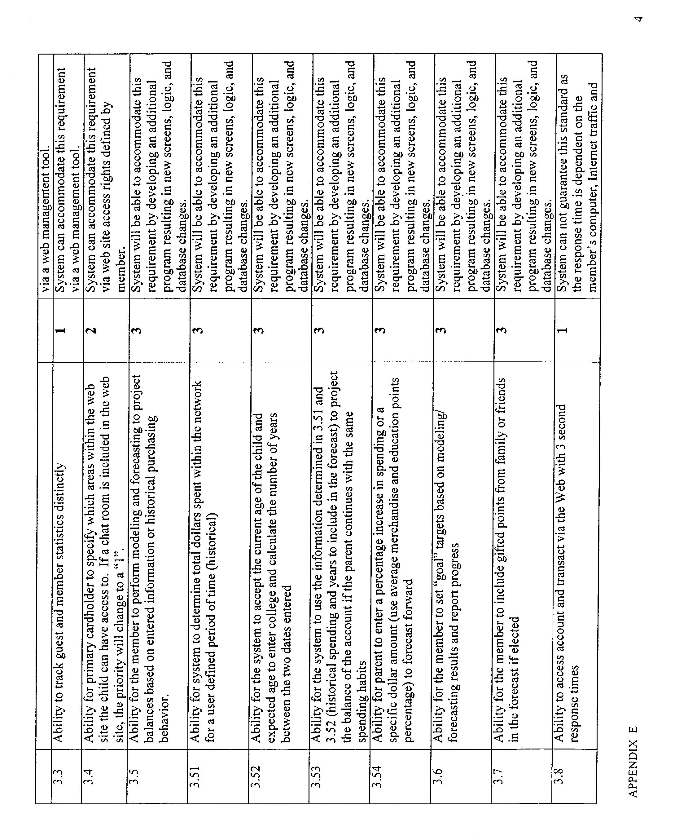 Figure US20030023491A1-20030130-P00042