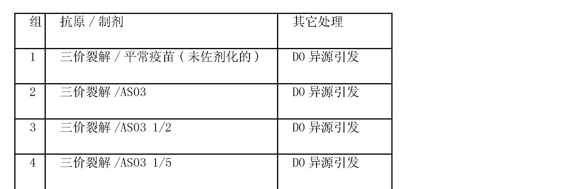 Figure CN102099052AD00431