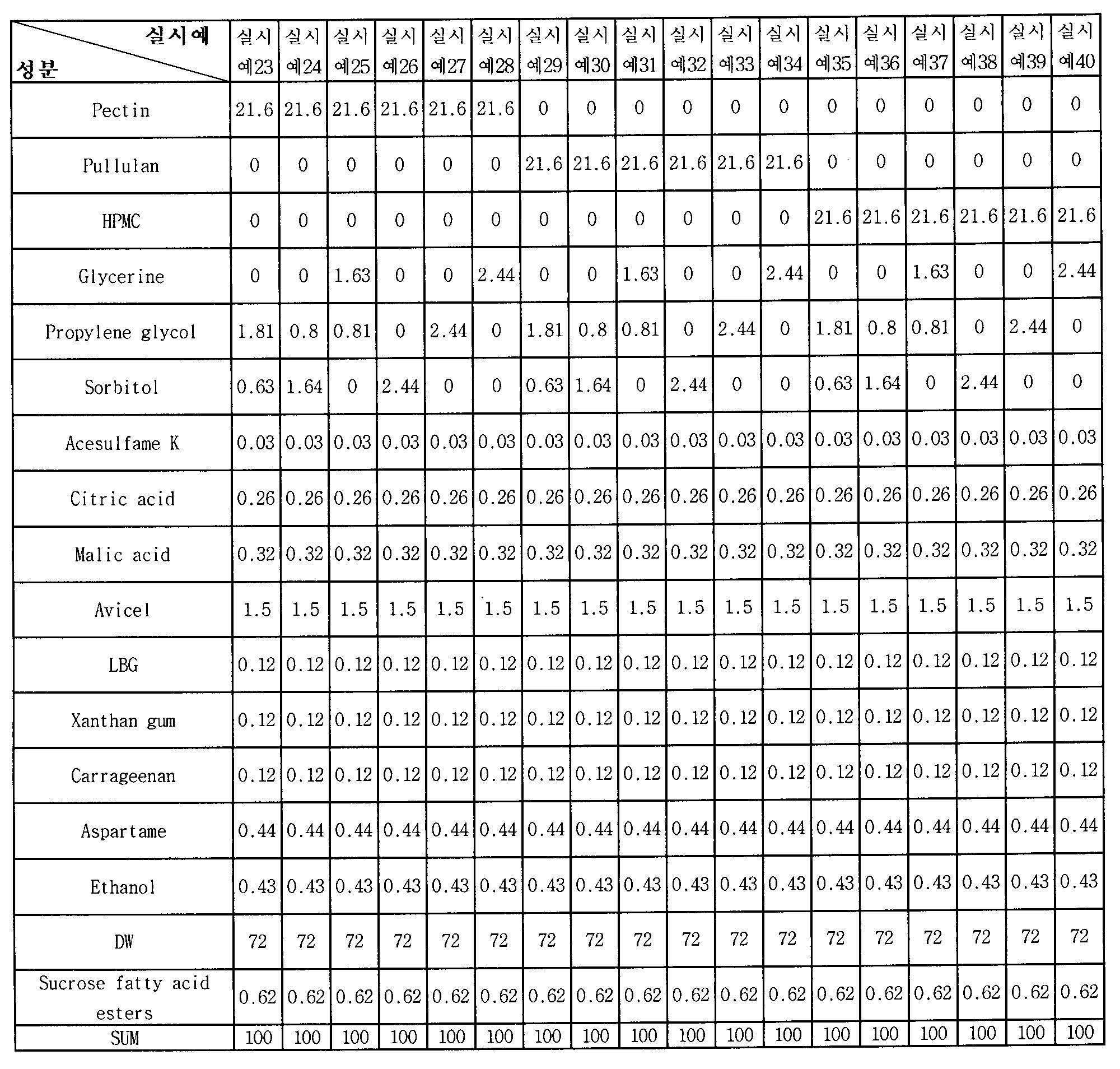 Figure 112007058184850-pat00002