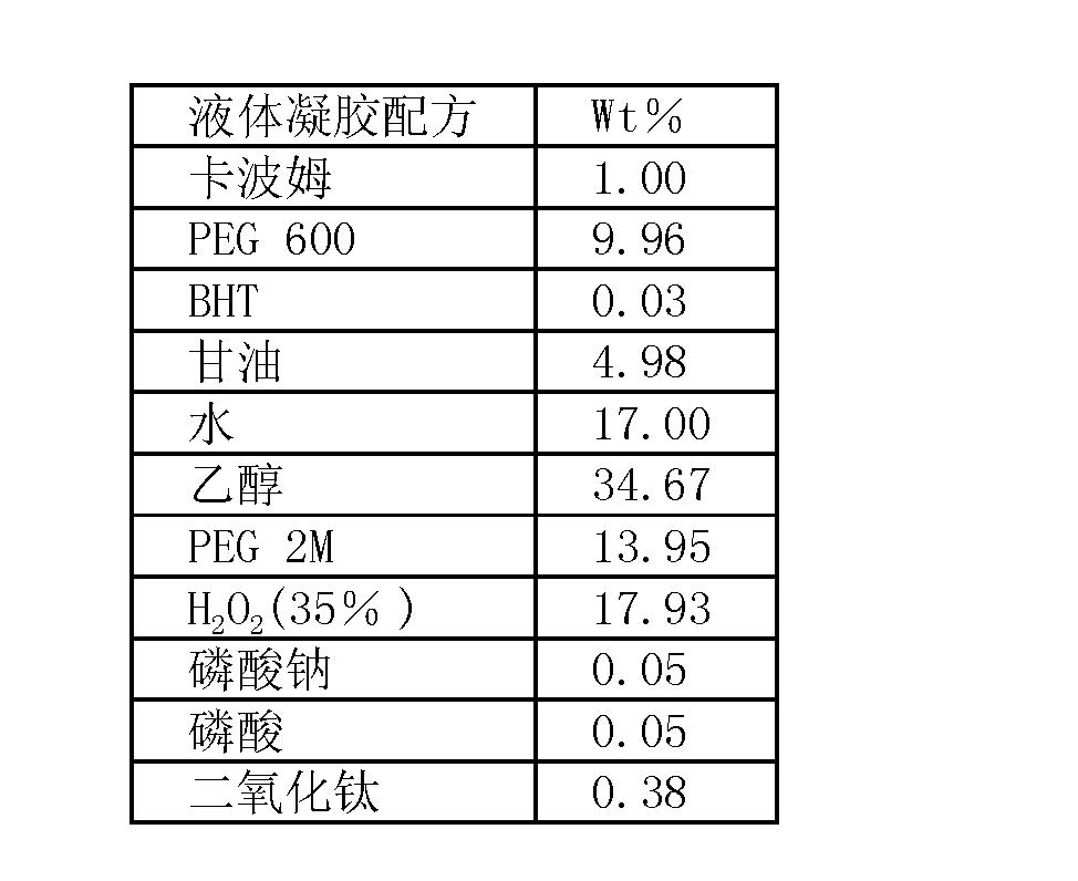 Figure CN101262796BD00093