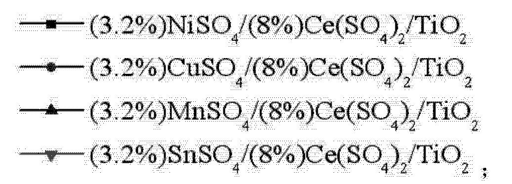 Figure CN103638939AD00041