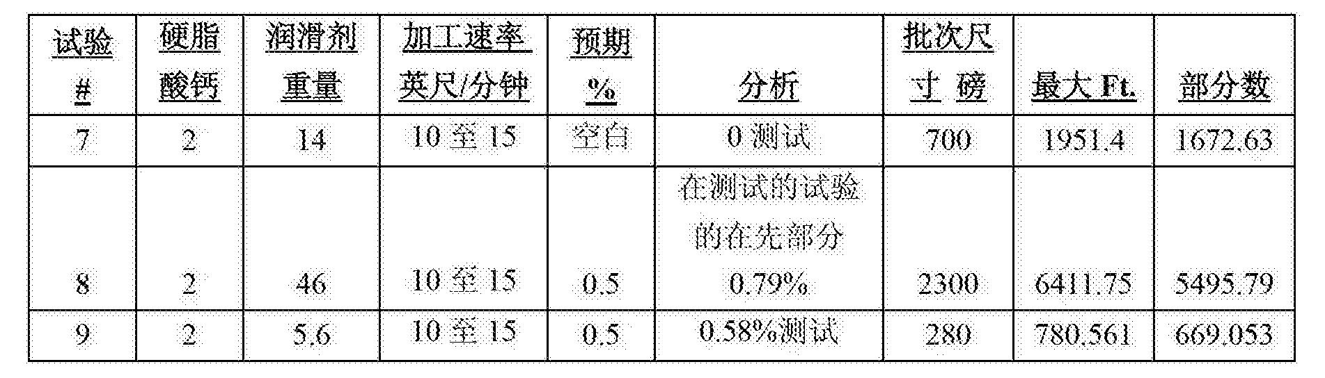 Figure CN103461303BD00282