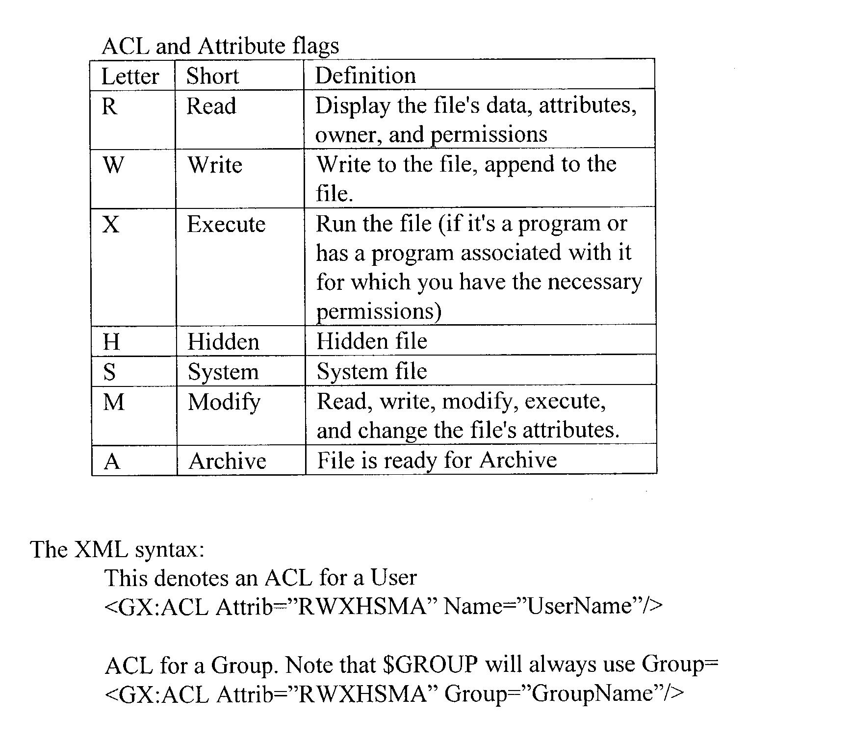 Figure US20040003266A1-20040101-P00009