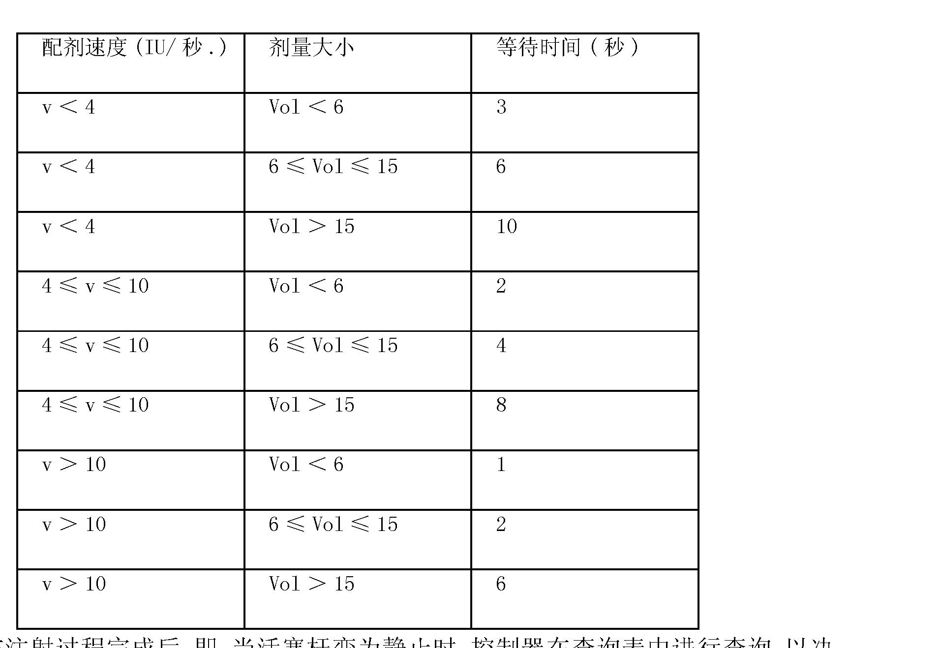 Figure CN101909673BD00121