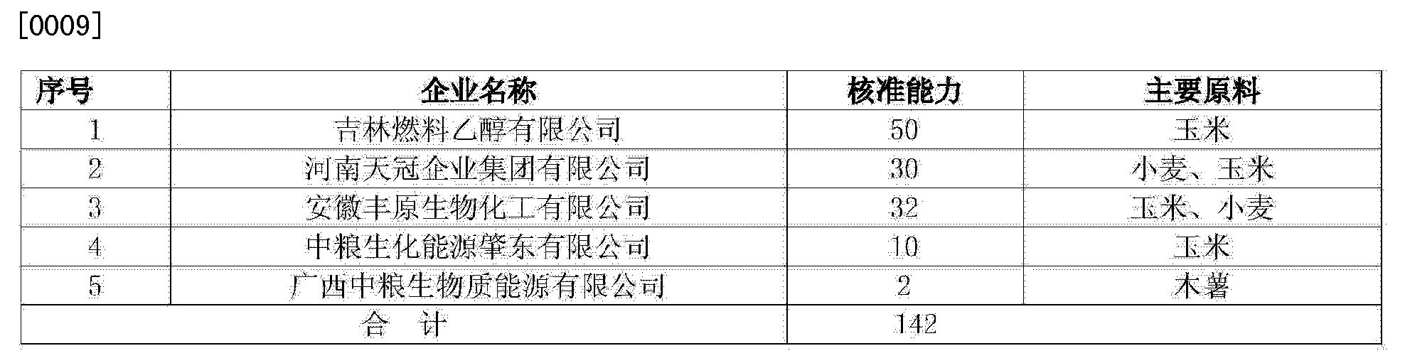 Figure CN103772143AD00041