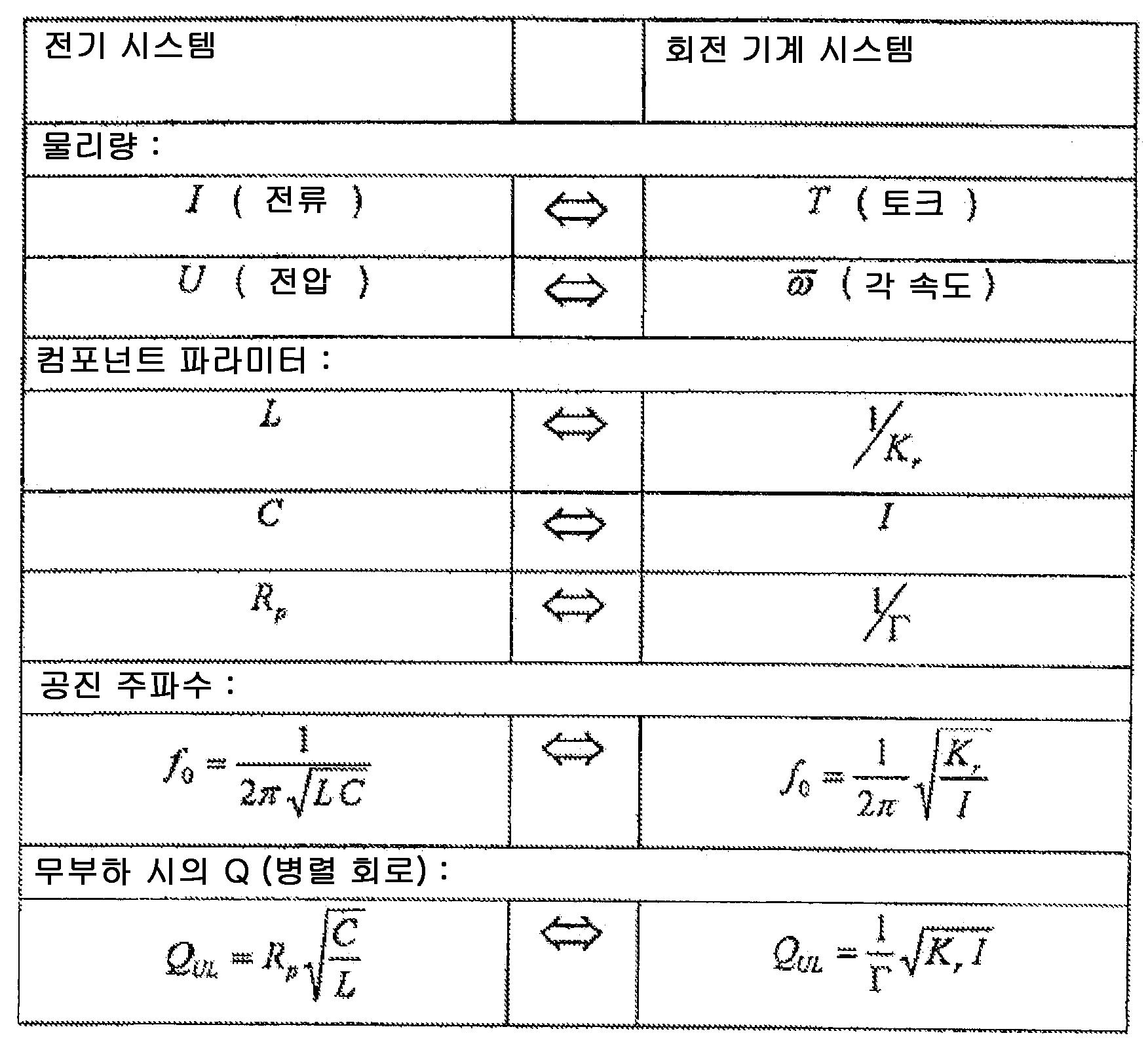 Figure 112014075353013-pat00017
