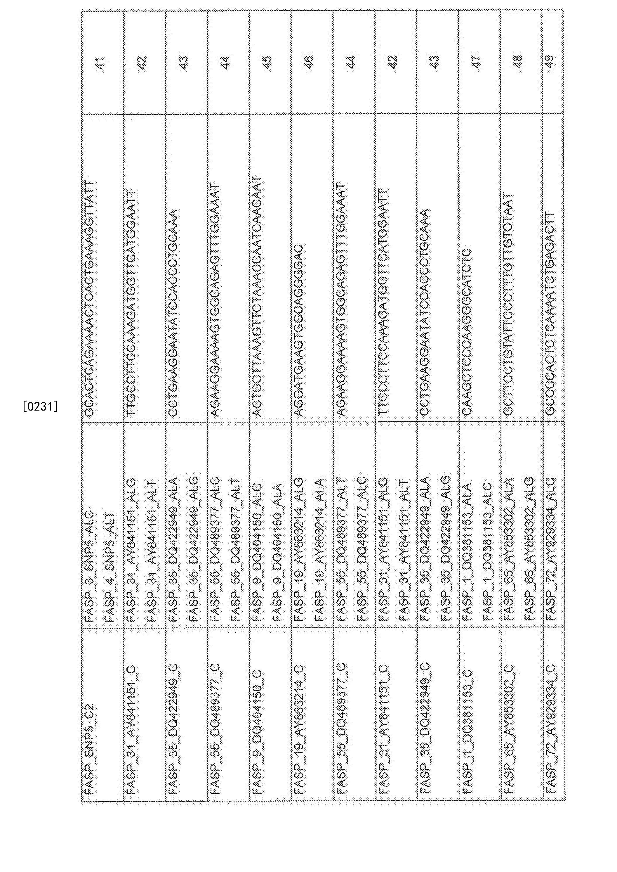 Figure CN108342453AD00351