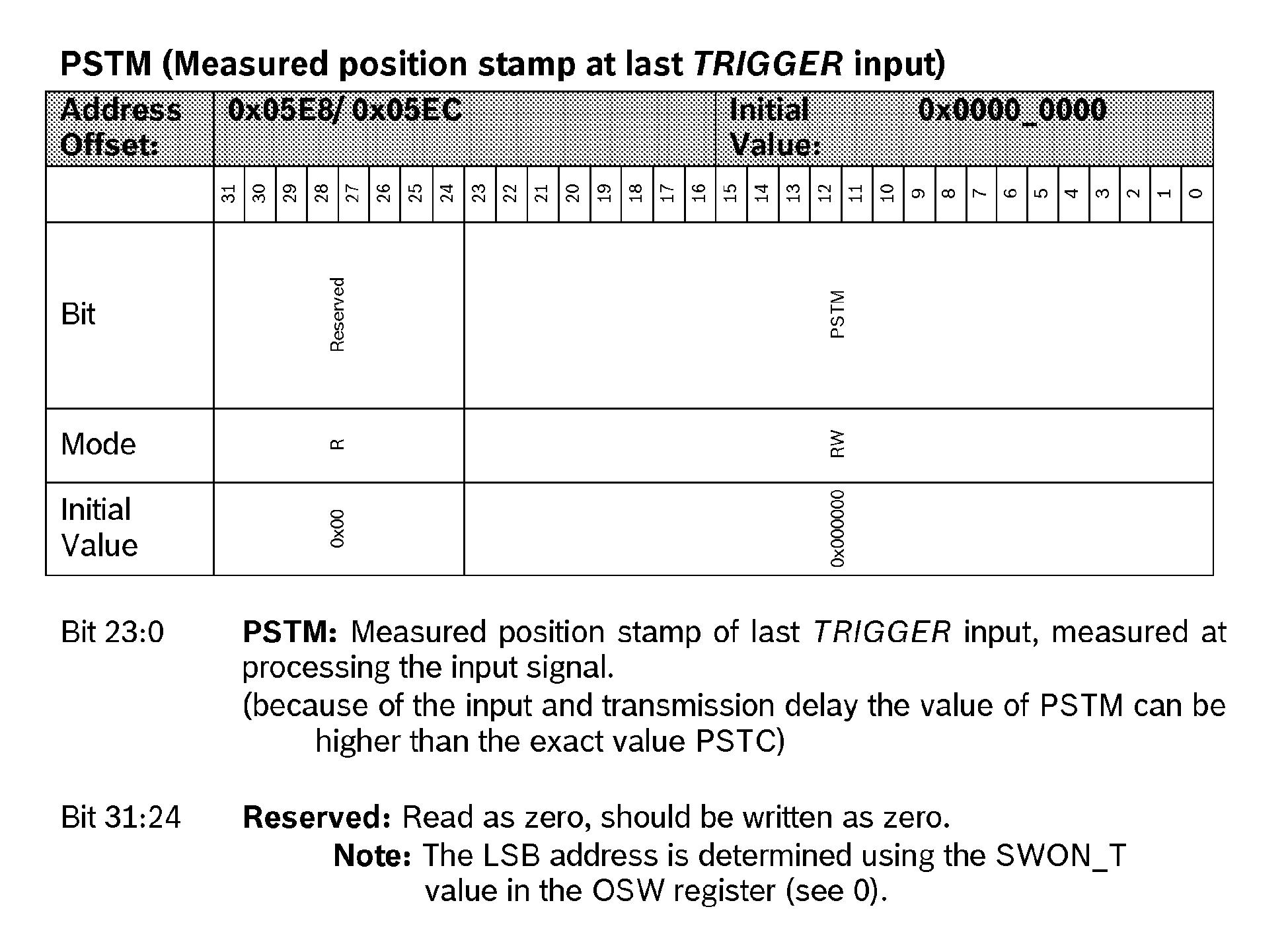 Figure imgb0417