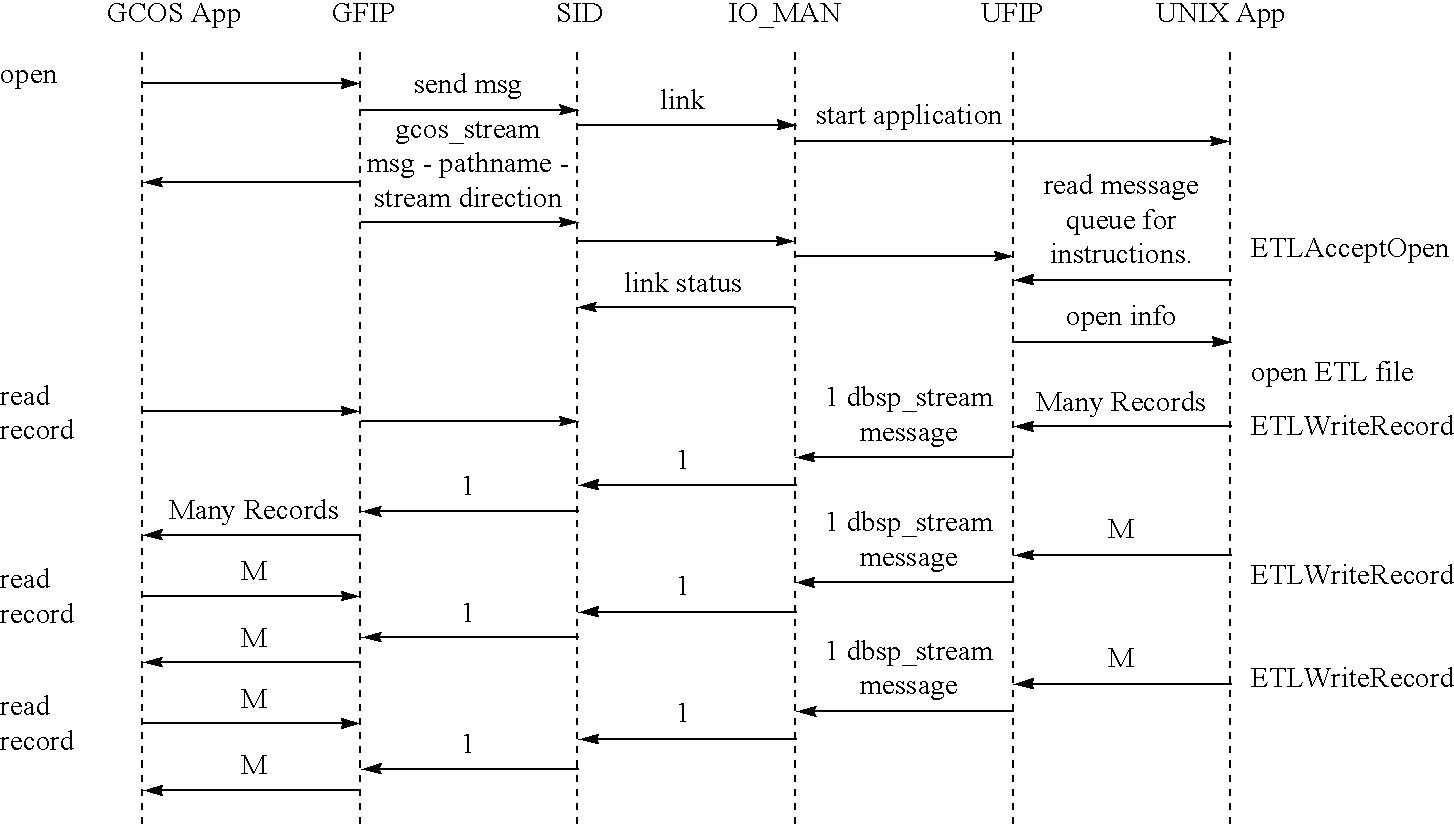Figure US06615217-20030902-C00023