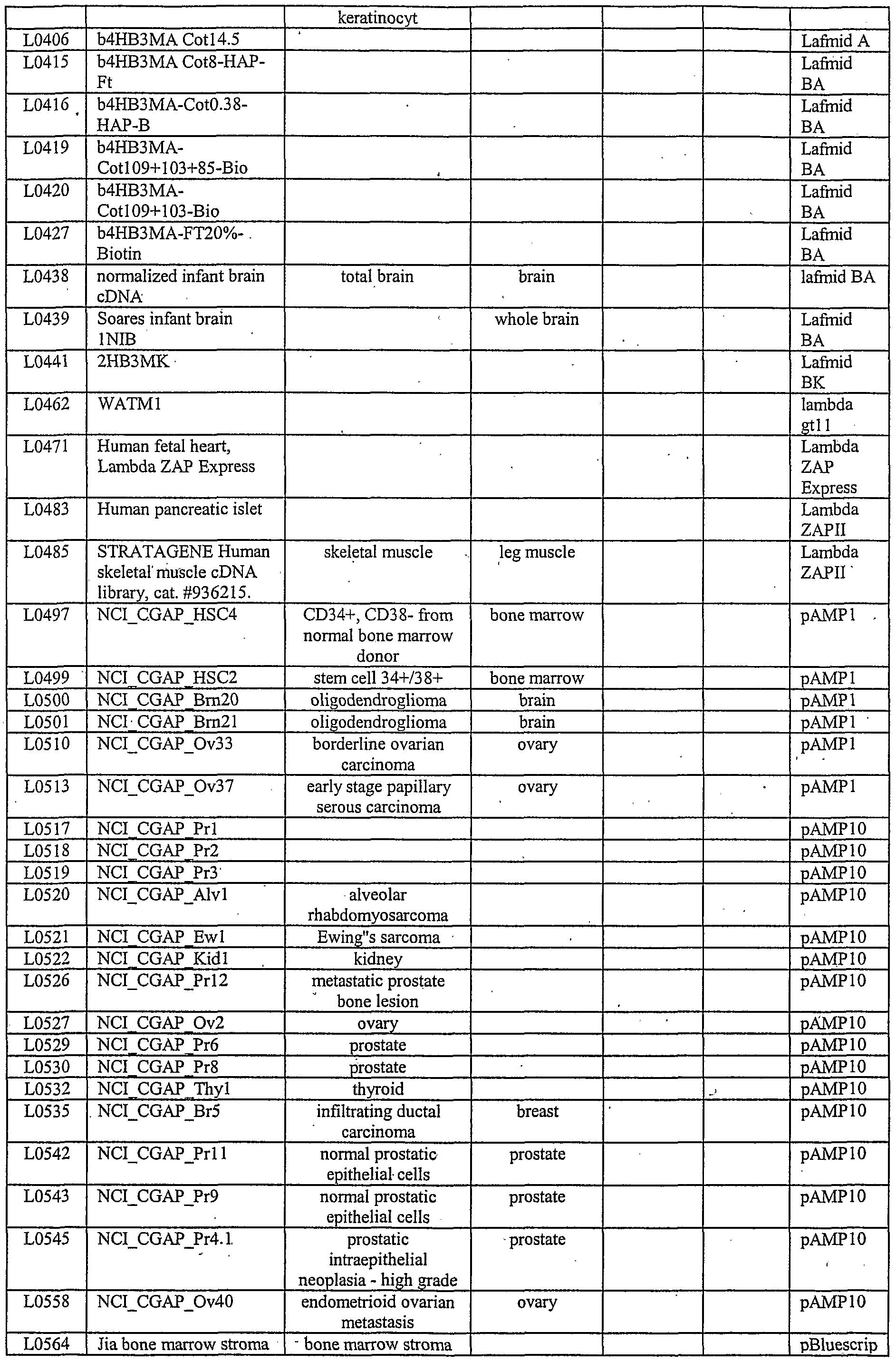 WO2001055328A2 - Nucleic acids 22af81fffca0