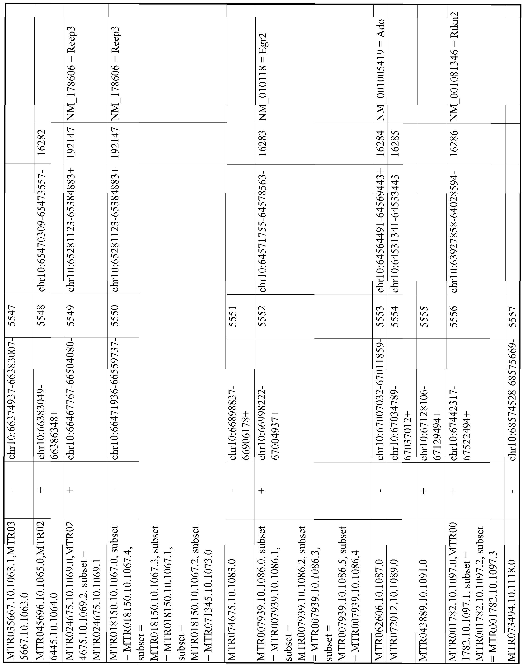 Figure imgf000996_0001