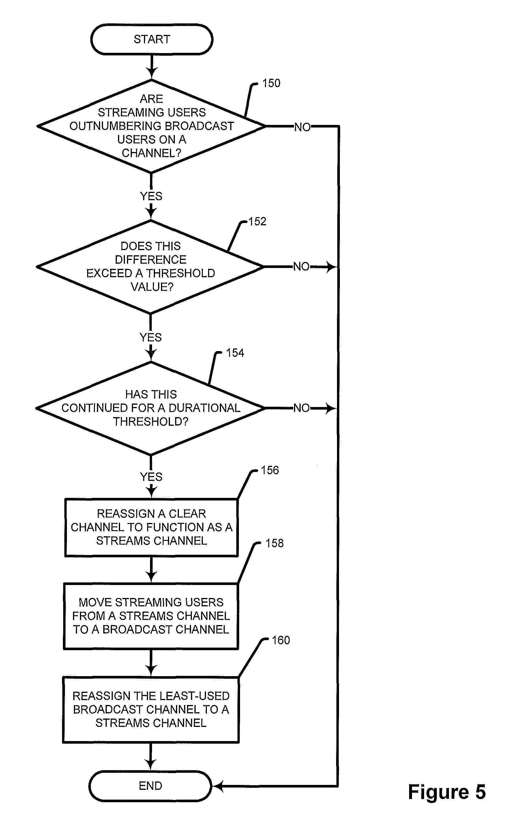 US7945205B1 - System and method for optimization of network