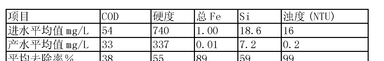 Figure CN101734816BD00062