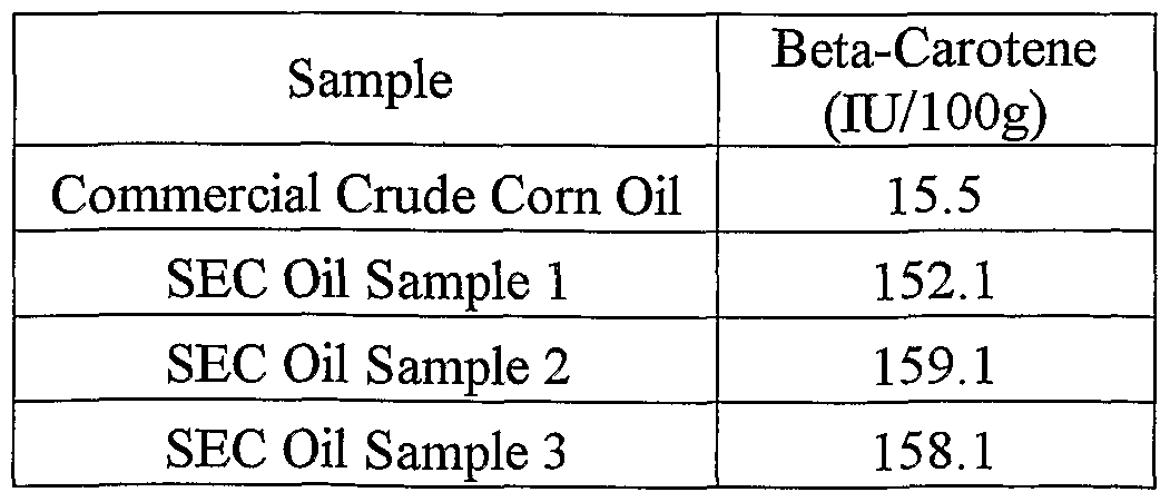 WO2003016441A1 - Corn oil processing and products comprising corn