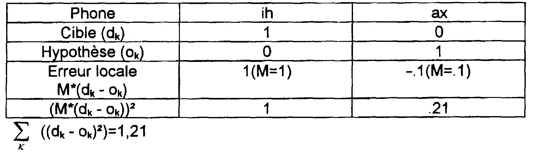 Figure BE1011946A3D00402