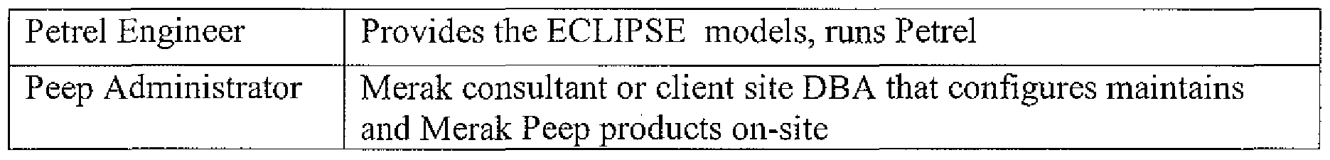 WO2008028090A2 - Method for economic valuation in seismic to