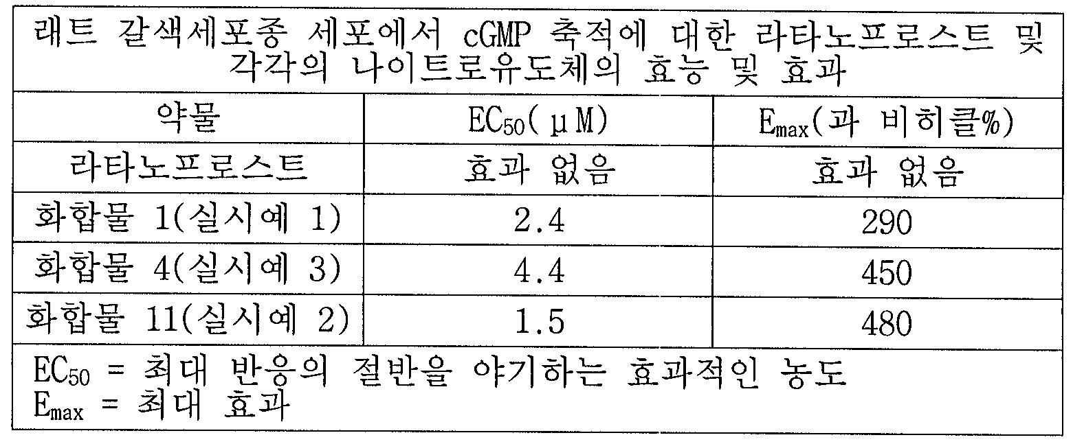 Figure 112006048001519-pct00053