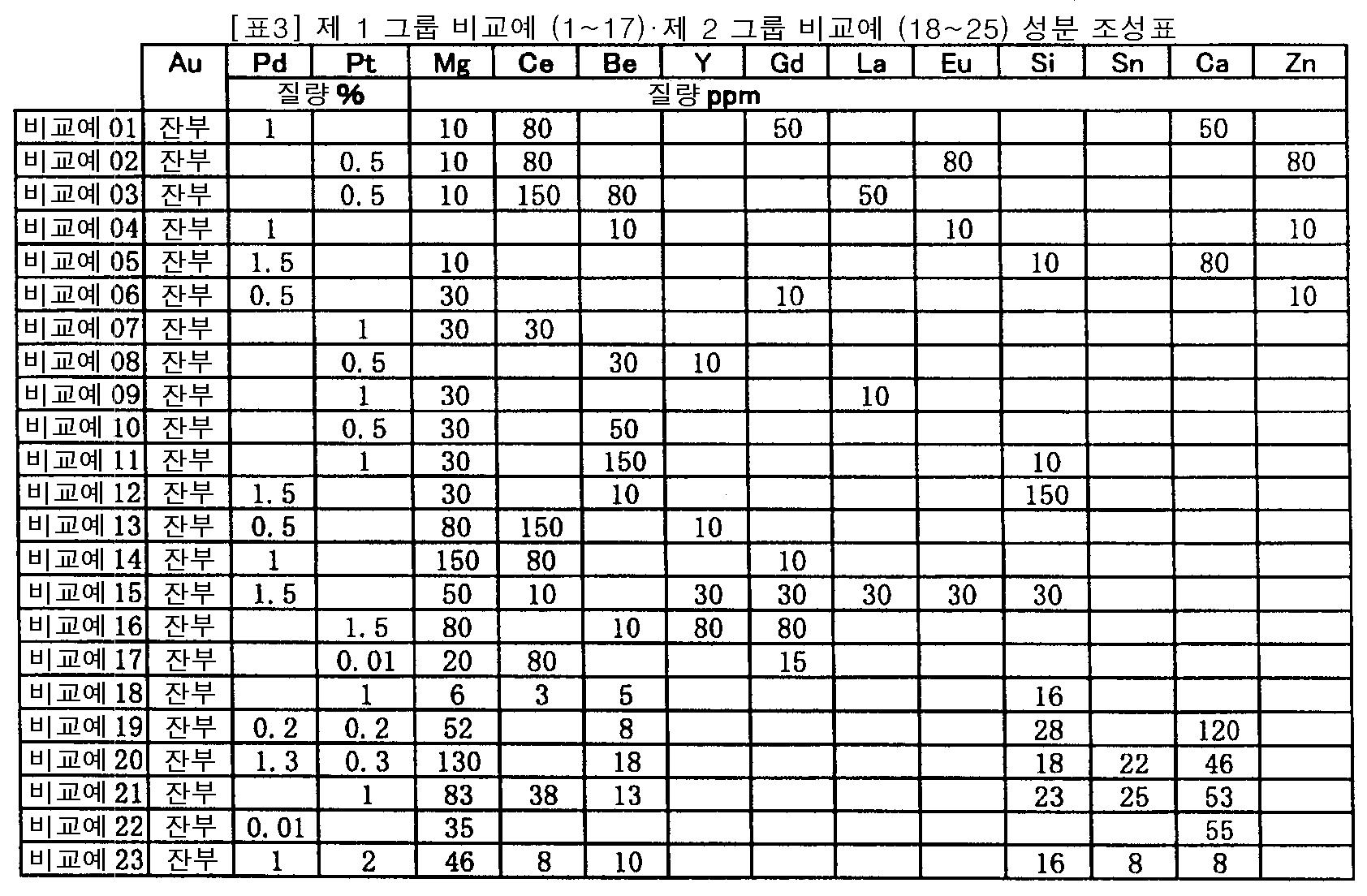 Figure 112007032116363-pct00003