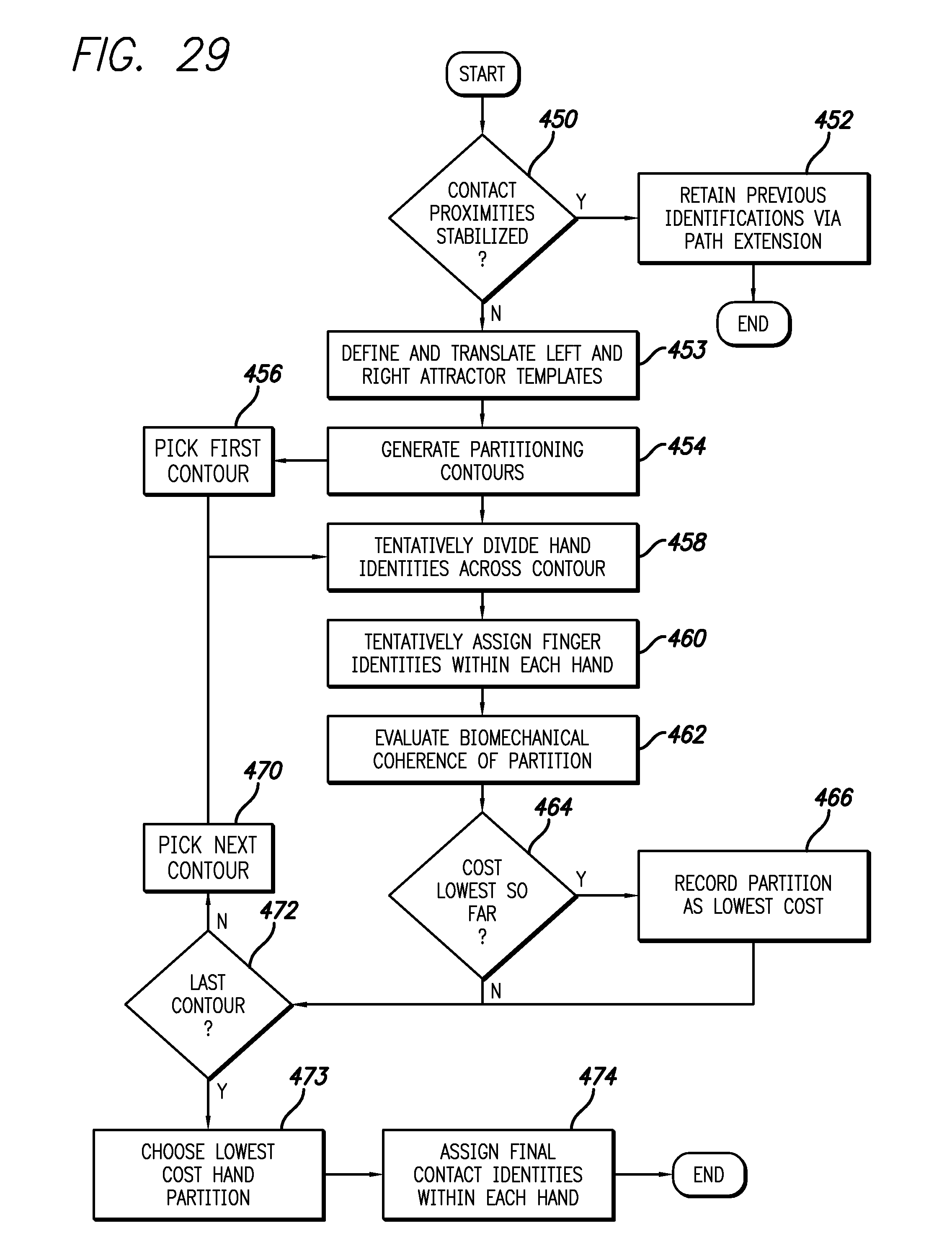 US8466883B2 - Identifying contacts on a touch surface - Google Patents
