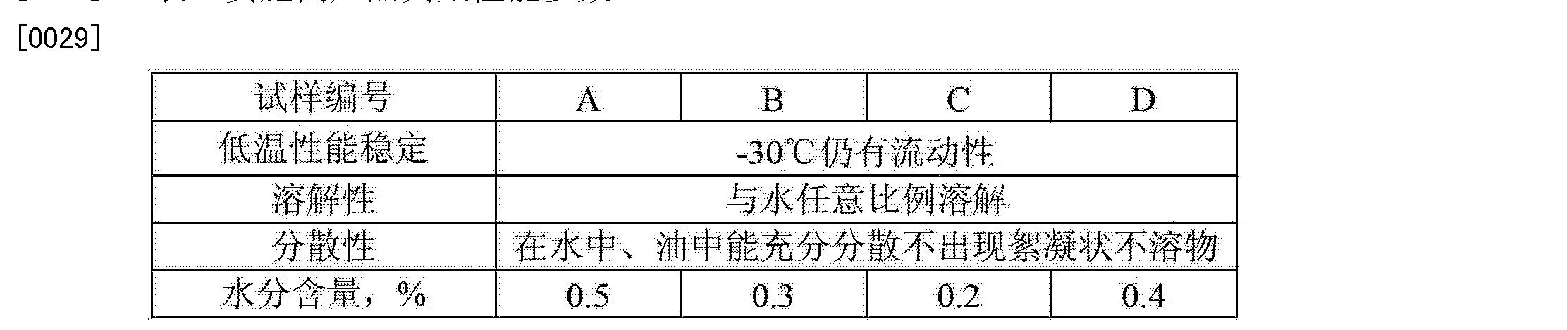 Figure CN102660320BD00051