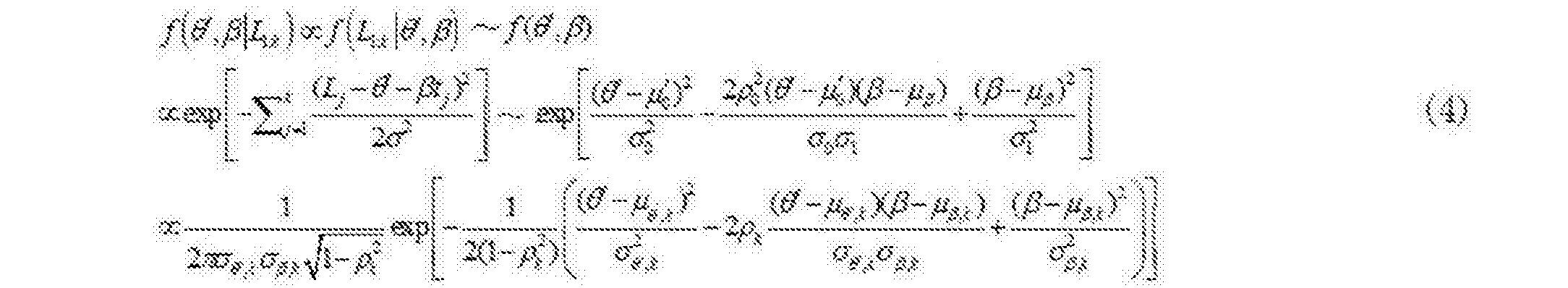 Figure CN104573881BC00027
