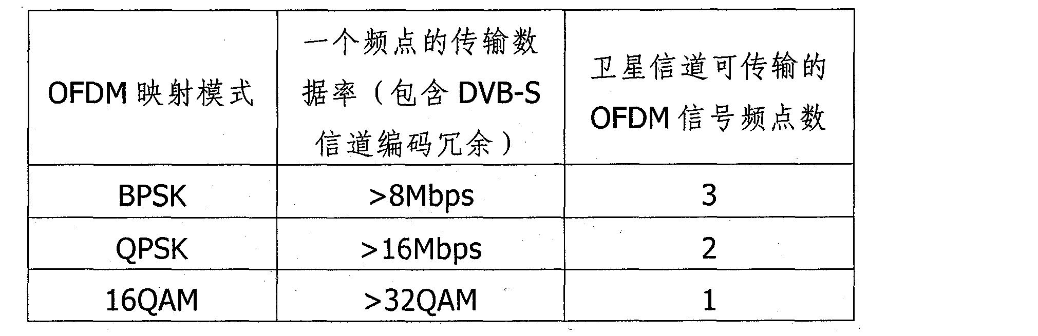 Figure CN101188589BD00081