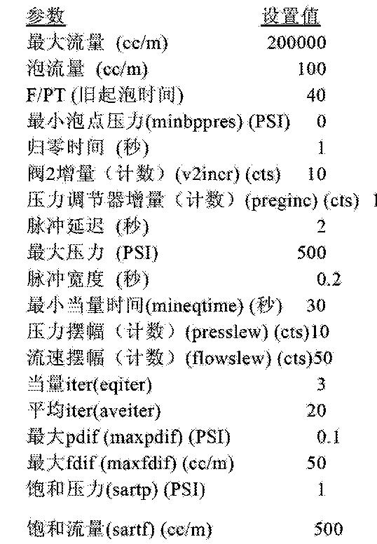 Figure CN103180035BD00211
