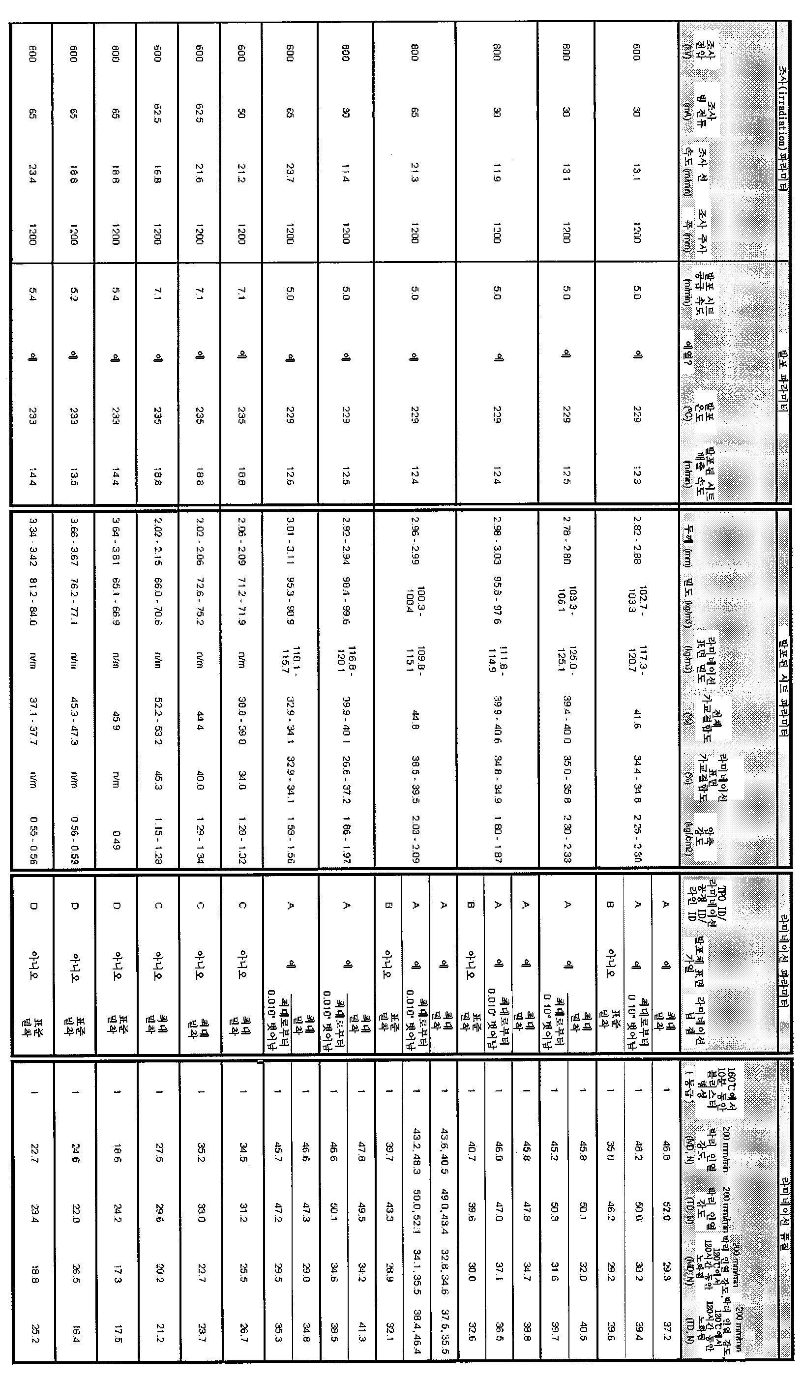 Figure 112013115194302-pct00002